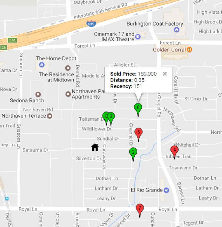 Fast CMA Map