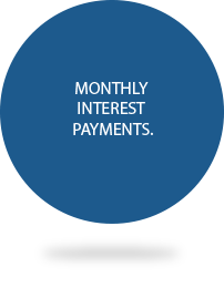 Monthly Interest Payments