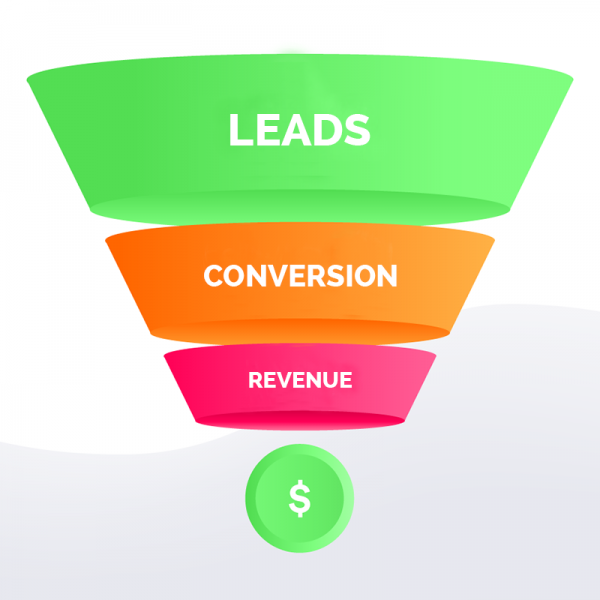 marketing-funnel-growth-guide